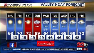 Slightly cooler temperatures on Thursday