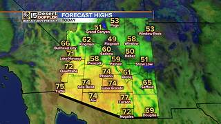 Cooler to start the weekend, but nearing record temps next week - Video