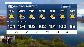 FORECAST: Record hot weekend to start October