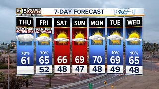 Weather Action Day: Rain moves into the Valley
