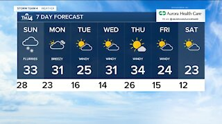 Chance for light snow on Sunday