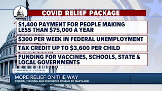 Critical funding and resources coming to Maryland thanks to COVID relief bill
