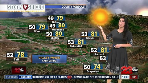 Sunshine and warm weather continues before mid-week rain