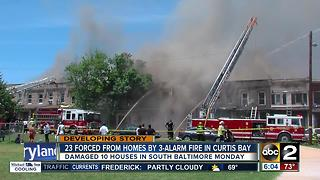 Nearly 2 dozen displaced in Curtis Bay fire - Video