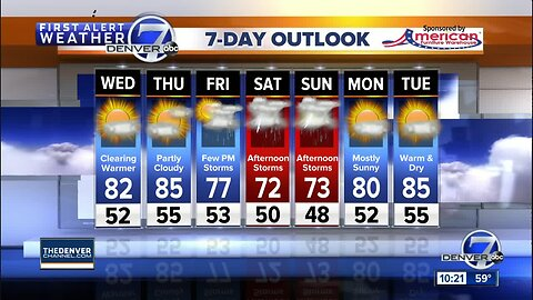 Showers and storms ending as a drier pattern returns to Colorado