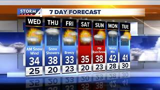 Jesse Ritka's Tuesday evening Storm Team 4cast - Video