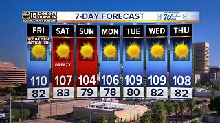 Forecast Update: Excessive heat warning for Friday - Video
