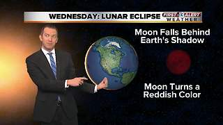 The Lunar Eclipse super blue blood moon explained - Video