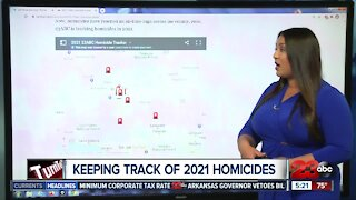 Tracking homicides in 2021