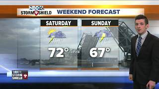 Soggy weather ahead for the weekend - Video