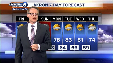 Akron Weather