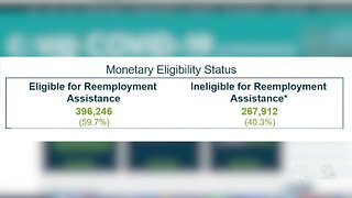 40% of jobless benefits applications rejected in Florida