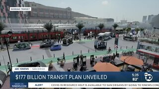 SANDAG's $177 billion transit plan unveiled