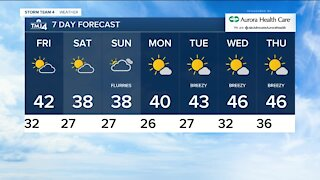 Thursday evening is breezy with temps in the 20s