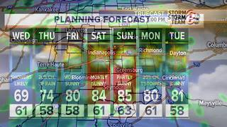 From showers to weekend warmth! - Video