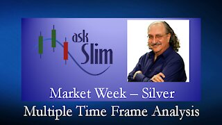 Silver Market Outlook 01/21/29 (SLV SI_F)