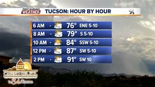 First Warning Weather Thursday July 12, 2018