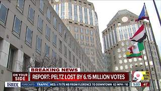 Nelson Peltz lost P&G election by 6 million votes, company filing claims - Video