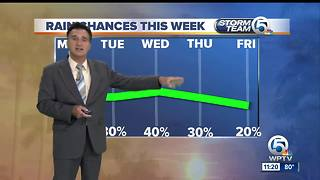 11pm Sunday weathercast - Video