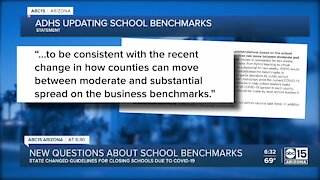 New questions about school benchmarks