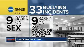 I-TEAM: Area school districts track bullying incidents - Video