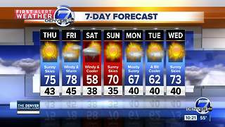 Warm and pleasant, but a change is coming - Video