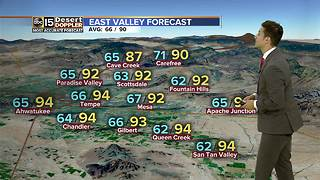 Heat hanging around in the Valley - Video