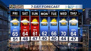 Rain expected for the Valley overnight
