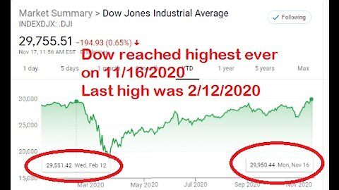 Dow inches 30K! Dominion EE's freaking out! CGI Dorsey!