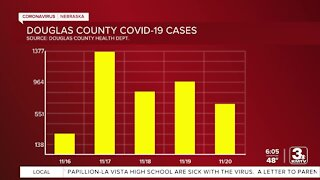 14 COVID-19-related deaths reported in Douglas County