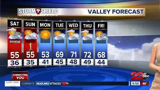 Valley rain and mountain snow chances today - Video