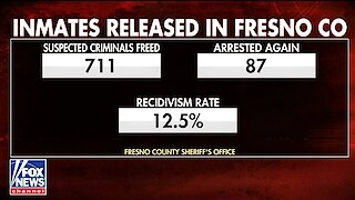 Fresno Sheriff won't enforce lockdowns because she's too busy rearresting felons