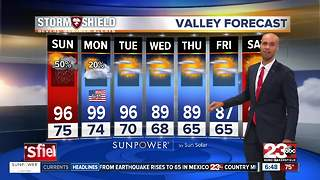 Thunderstorms with flash flooding, breezy conditions, and dry lighting possible for Sunday into Monday. - Video