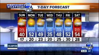 Mostly sunny, cool Sunday in Denver - Video