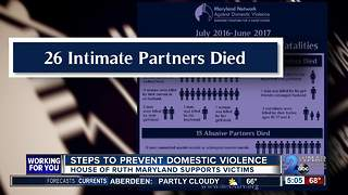 Domestic violence prevention - Video