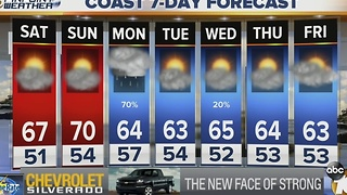 Weather forecast: January 6, 2017 - Video