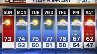 Sunday morning web weather: High temps stay in the 70's through Thursday - Video