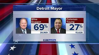 Primary election results in Detroit - Video