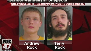 2 men charged with break-in at local high school - Video