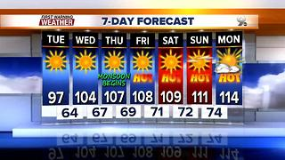 FORECAST: 115° possible this weekend