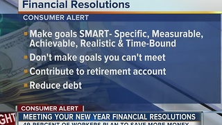 How to make your New Year resolutions in a financial way - Video