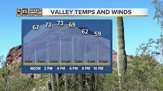 Great weather for December in Valley - Video