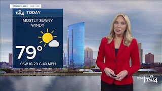 Warm and windy Friday, looking into a cooler weekend