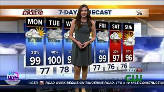 FORECAST: Busy Monsoon week ahead - Video