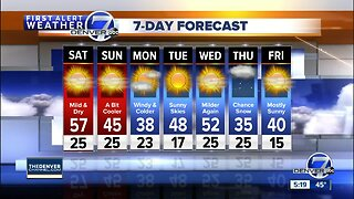 Windy and warmer on Saturday in Denver