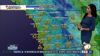 10News Pinpoint Weather for Sun. Feb. 3, 2019