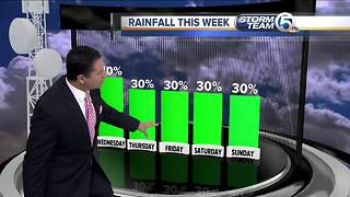 South Florida Wednesday morning forecast (8/1/18) - Video