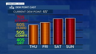 Becoming mostly sunny and humid Thursday