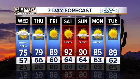 Cool temperatures continue with a slight chance of rain Wednesday