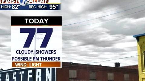 showers, possible thunder